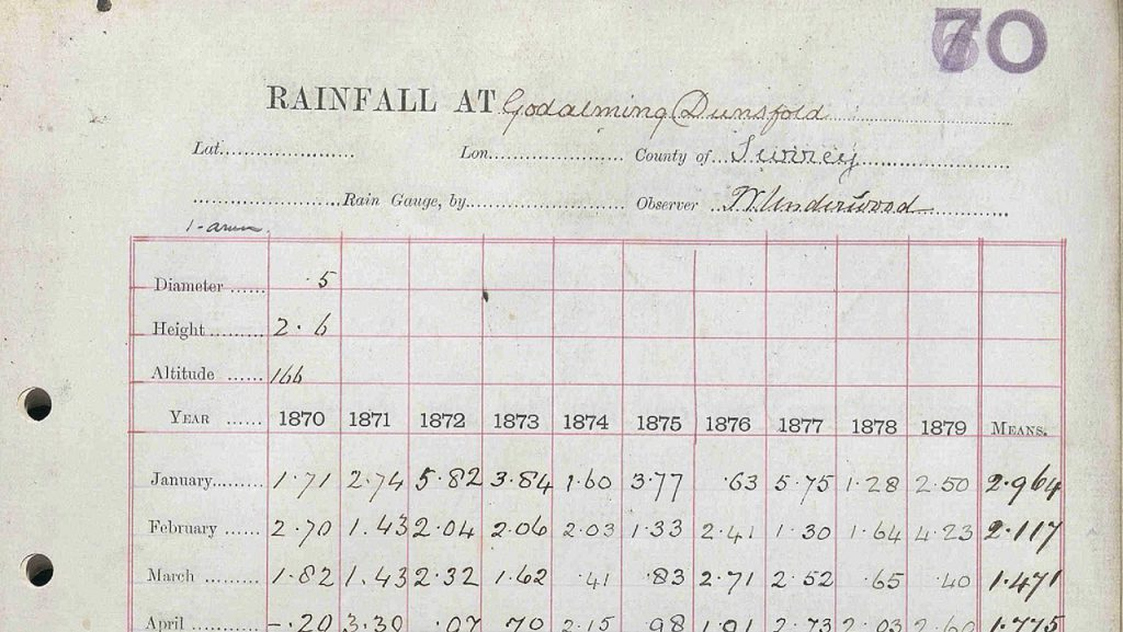 Handwritten table of rainfall numbers, recorded on white paper